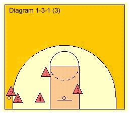 Diagram 3 for 1-3-1 Zone