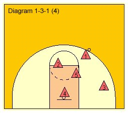 Diagram 4 for 1-3-1 Zone