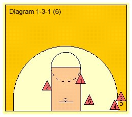 Diagram 6 for 1-3-1 Zone