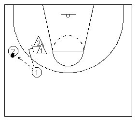 The outside basketball screen diagramed