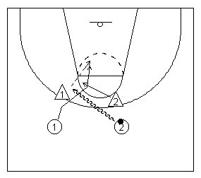 Cutting off the basketball diagramed