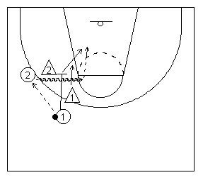 passing the basketball to the screener diagramed