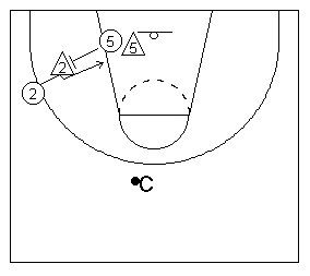 the basketball screen away diagramed