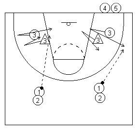 Two-step Rule Basketball Drill #1