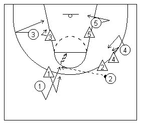 Two-step Rule Basketball Drill #2